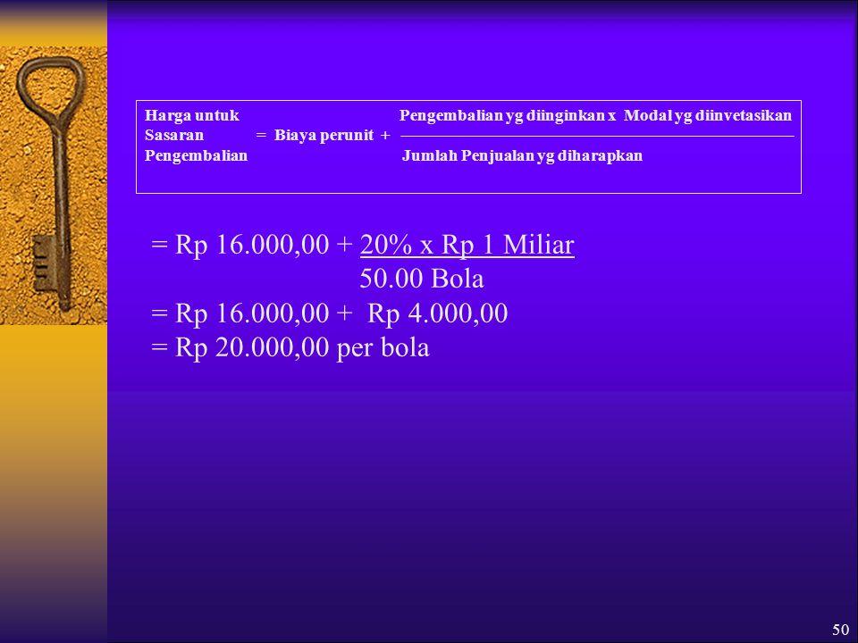 50 Harga untuk Pengembalian yg diinginkan x Modal yg diinvetasikan Sasaran = Biaya perunit + PengembalianJumlah Penjualan yg diharapkan = Rp 16.000,00 + 20% x Rp 1 Miliar 50.00 Bola = Rp 16.000,00 + Rp 4.000,00 = Rp 20.000,00 per bola