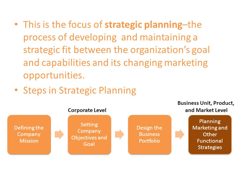 This is the focus of strategic planning–the process of developing and maintaining a strategic fit between the organization's goal and capabilities and
