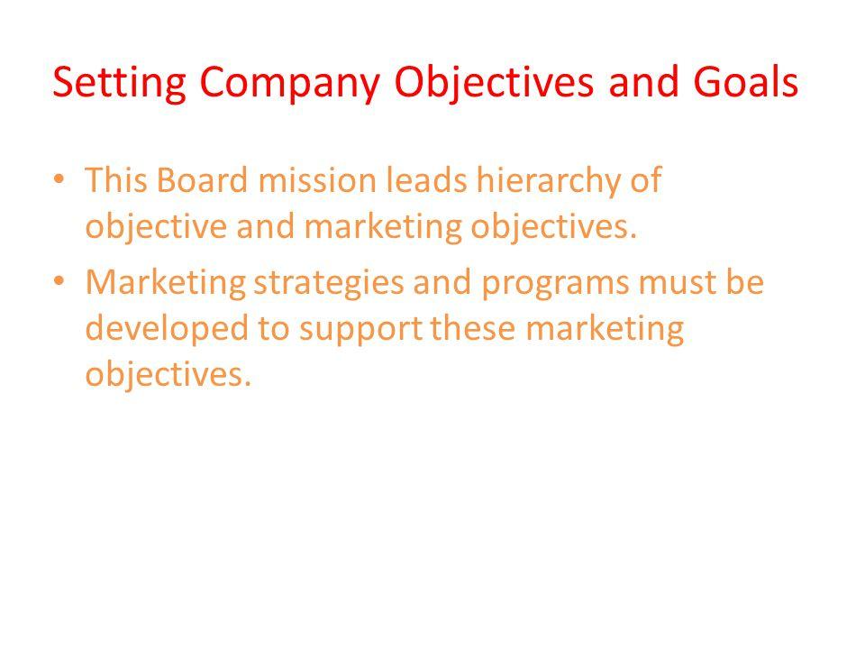 Marketing Strategy and the Marketing Mix