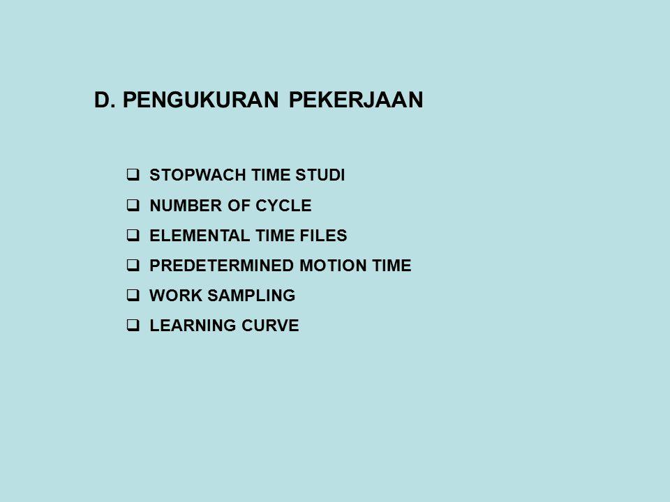 D. PENGUKURAN PEKERJAAN  STOPWACH TIME STUDI  NUMBER OF CYCLE  ELEMENTAL TIME FILES  PREDETERMINED MOTION TIME  WORK SAMPLING  LEARNING CURVE