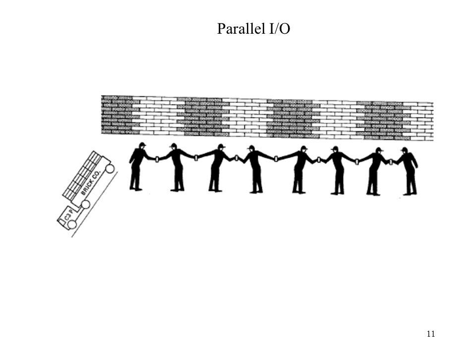 11 Parallel I/O