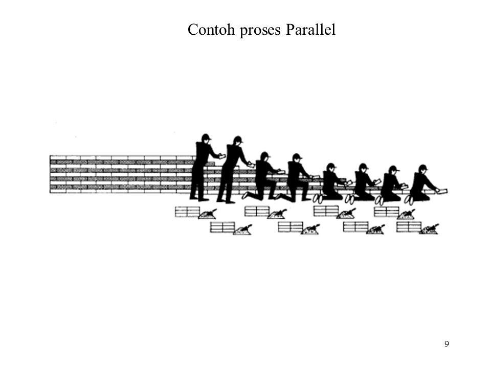 10 Contoh proses Parallel