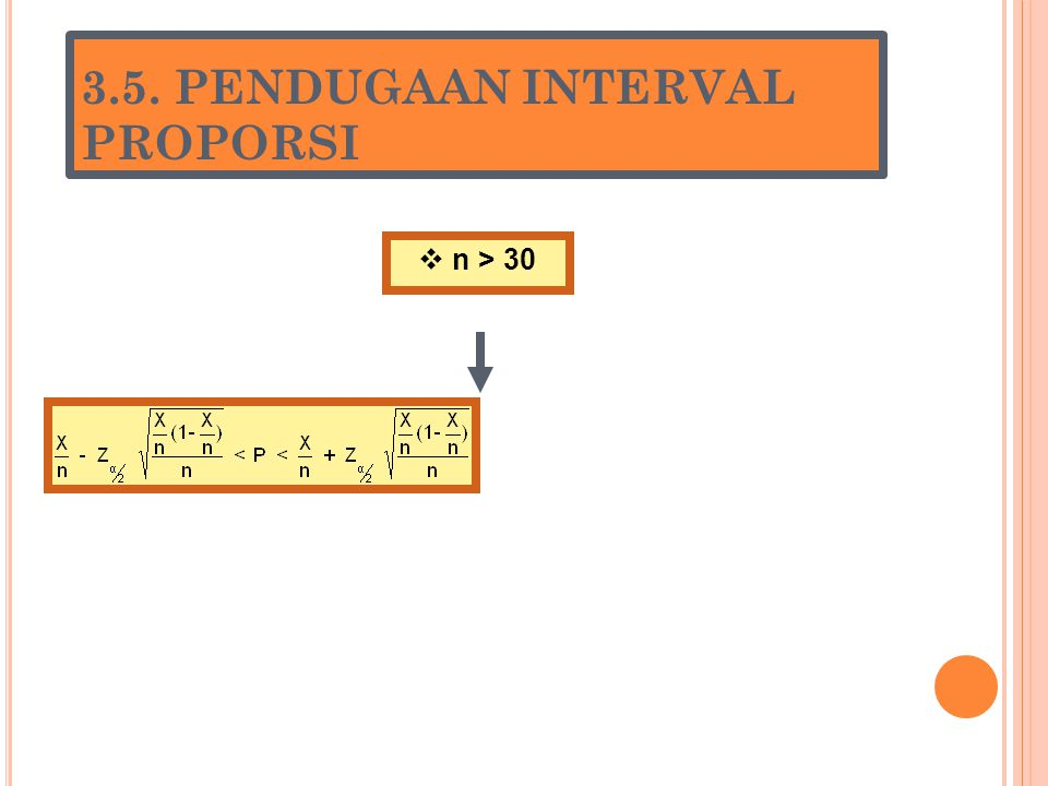 3.5. PENDUGAAN INTERVAL PROPORSI  n > 30