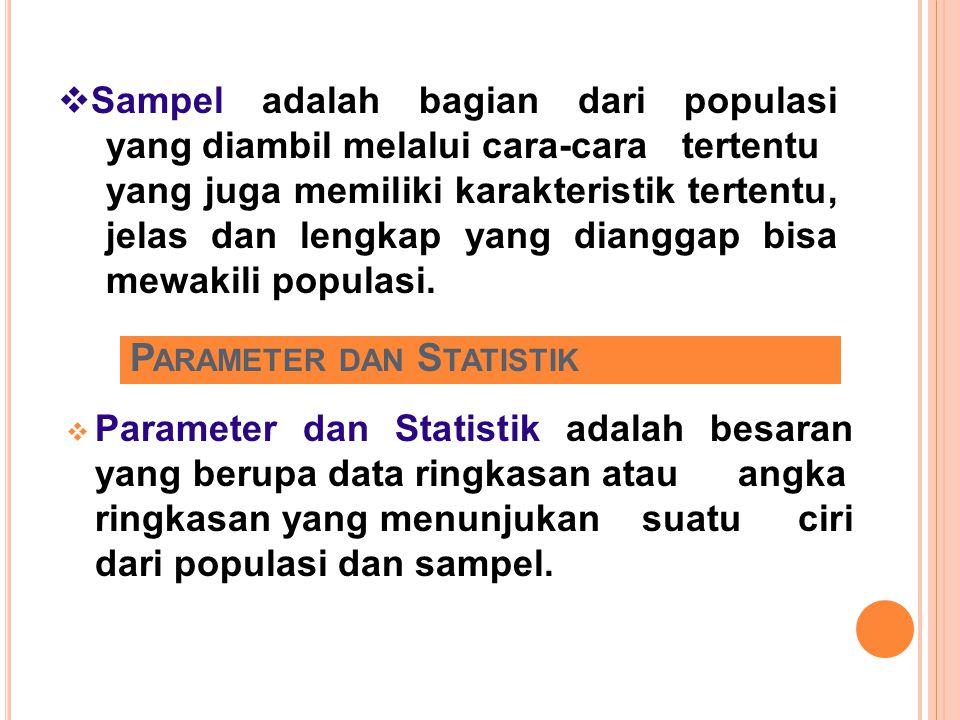 P ARAMETER DAN S TATISTIK  Parameter dan Statistik adalah besaran yang berupa data ringkasan atau angka ringkasan yang menunjukan suatu ciri dari populasi dan sampel.
