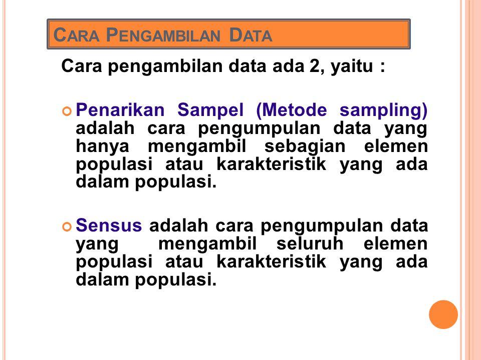 C ARA P ENGAMBILAN D ATA Cara pengambilan data ada 2, yaitu : Penarikan Sampel (Metode sampling) adalah cara pengumpulan data yang hanya mengambil sebagian elemen populasi atau karakteristik yang ada dalam populasi.