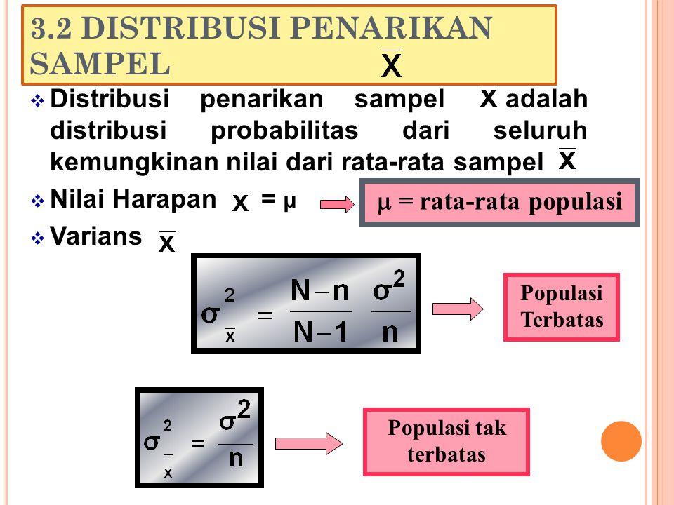 3.2 DISTRIBUSI PENARIKAN SAMPEL  Distribusi penarikan sampel adalah distribusi probabilitas dari seluruh kemungkinan nilai dari rata-rata sampel  Nilai Harapan = µ  Varians  = rata-rata populasi Populasi Terbatas Populasi tak terbatas