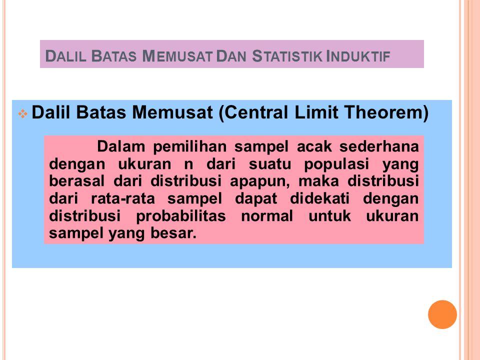 D ALIL B ATAS M EMUSAT D AN S TATISTIK I NDUKTIF  Dalil Batas Memusat (Central Limit Theorem) Dalam pemilihan sampel acak sederhana dengan ukuran n dari suatu populasi yang berasal dari distribusi apapun, maka distribusi dari rata-rata sampel dapat didekati dengan distribusi probabilitas normal untuk ukuran sampel yang besar.
