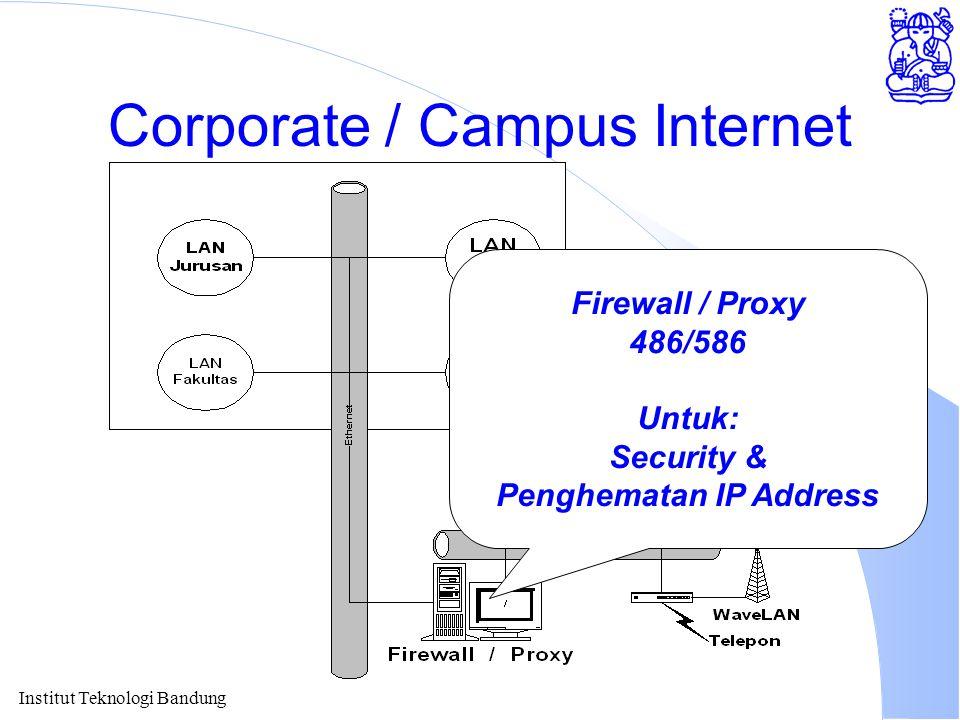 Institut Teknologi Bandung Corporate / Campus Internet Firewall / Proxy 486/586 Untuk: Security & Penghematan IP Address