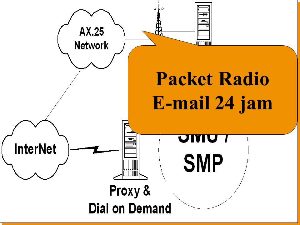Institut Teknologi Bandung Packet Radio E-mail 24 jam