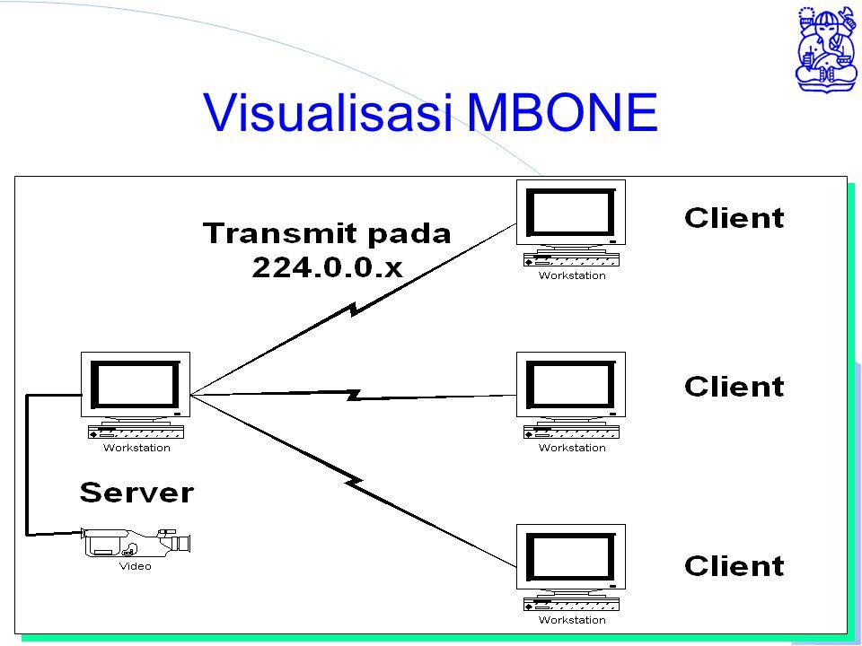 Institut Teknologi Bandung Visualisasi MBONE
