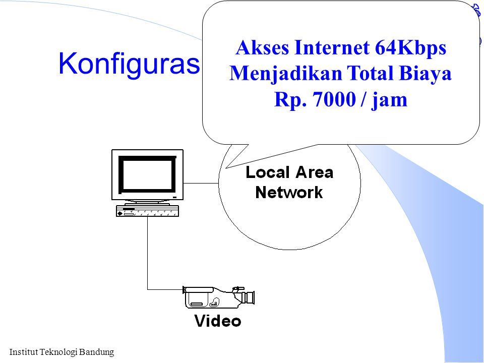 Institut Teknologi Bandung Konfigurasi TeleConference Akses Internet 64Kbps Menjadikan Total Biaya Rp.