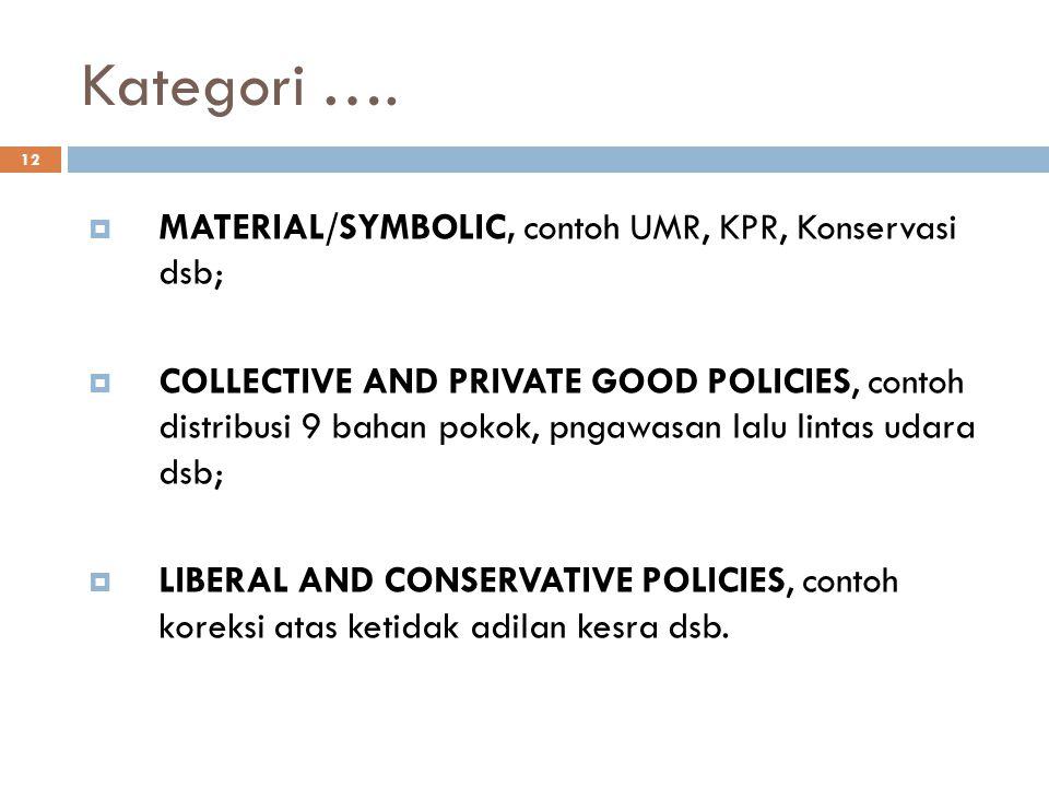Kategori …. 12  MATERIAL/SYMBOLIC, contoh UMR, KPR, Konservasi dsb;  COLLECTIVE AND PRIVATE GOOD POLICIES, contoh distribusi 9 bahan pokok, pngawasa