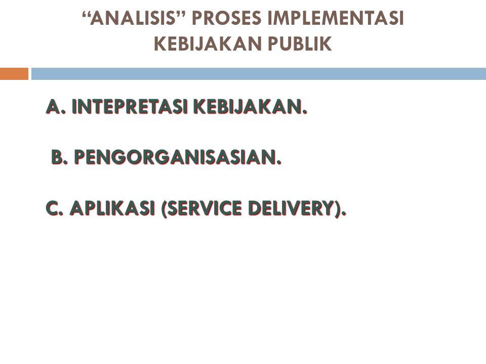"""""""ANALISIS"""" PROSES IMPLEMENTASI KEBIJAKAN PUBLIK A. INTEPRETASI KEBIJAKAN. B. PENGORGANISASIAN. B. PENGORGANISASIAN. C. APLIKASI (SERVICE DELIVERY). C."""