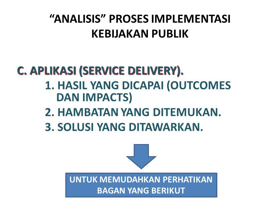 """""""ANALISIS"""" PROSES IMPLEMENTASI KEBIJAKAN PUBLIK C. APLIKASI (SERVICE DELIVERY). 1. HASIL YANG DICAPAI (OUTCOMES DAN IMPACTS) 1. HASIL YANG DICAPAI (OU"""