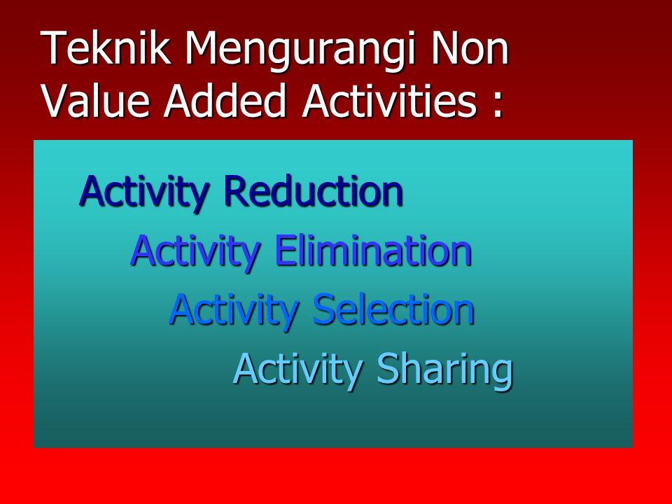 Teknik Mengurangi Non Value Added Activities : Activity Reduction Activity Reduction Activity Elimination Activity Elimination Activity Selection Acti