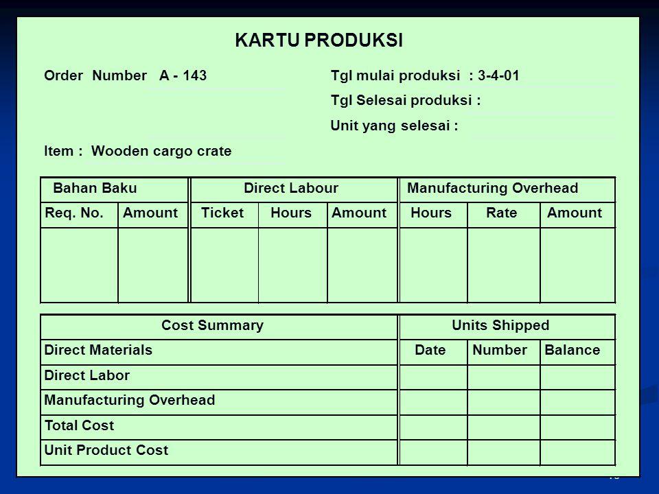 16 KARTU PRODUKSI Order Number A - 143Tgl mulai produksi : 3-4-01 Tgl Selesai produksi : Unit yang selesai : Item : Wooden cargo crate Bahan BakuDirec