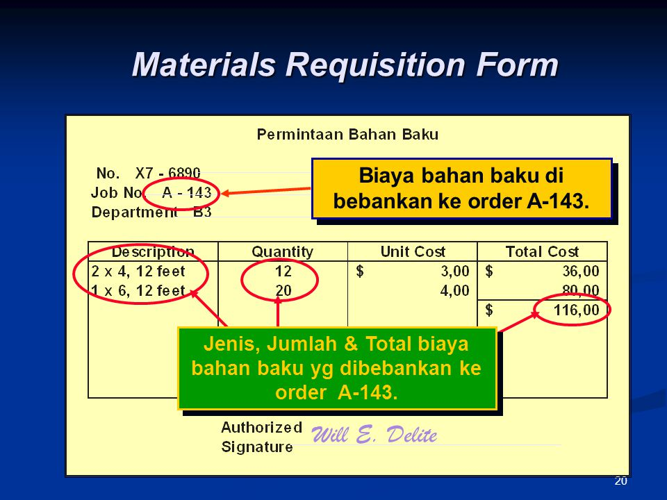 20 Materials Requisition Form Will E.