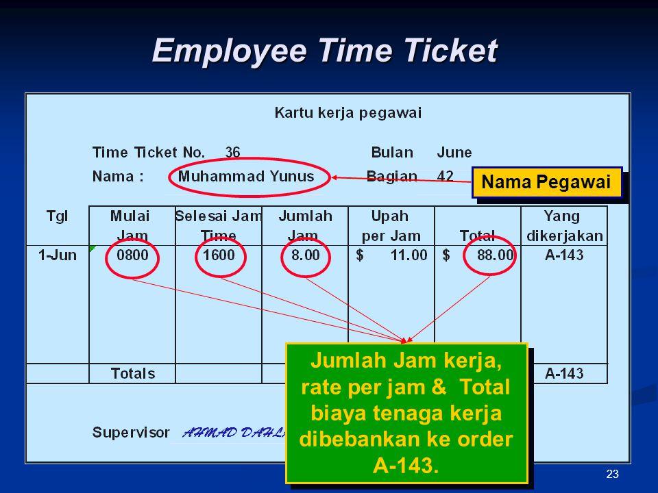 23 Employee Time Ticket Nama Pegawai Jumlah Jam kerja, rate per jam & Total biaya tenaga kerja dibebankan ke order A-143.