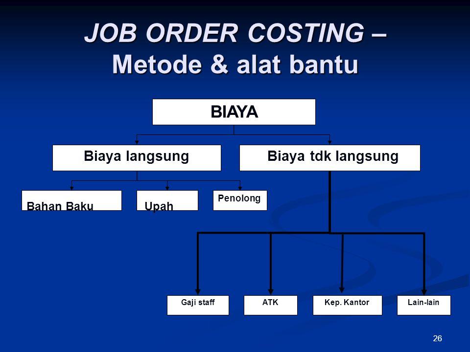 26 JOB ORDER COSTING – Metode & alat bantu BIAYA Biaya langsung Biaya tdk langsung ATK Penolong UpahBahan Baku Kep. KantorGaji staffLain-lain