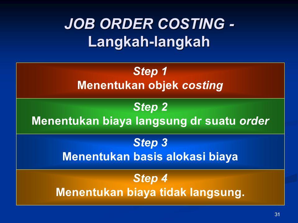 31 JOB ORDER COSTING - Langkah-langkah Step 1 Menentukan objek costing Step 2 Menentukan biaya langsung dr suatu order Step 3 Menentukan basis alokasi