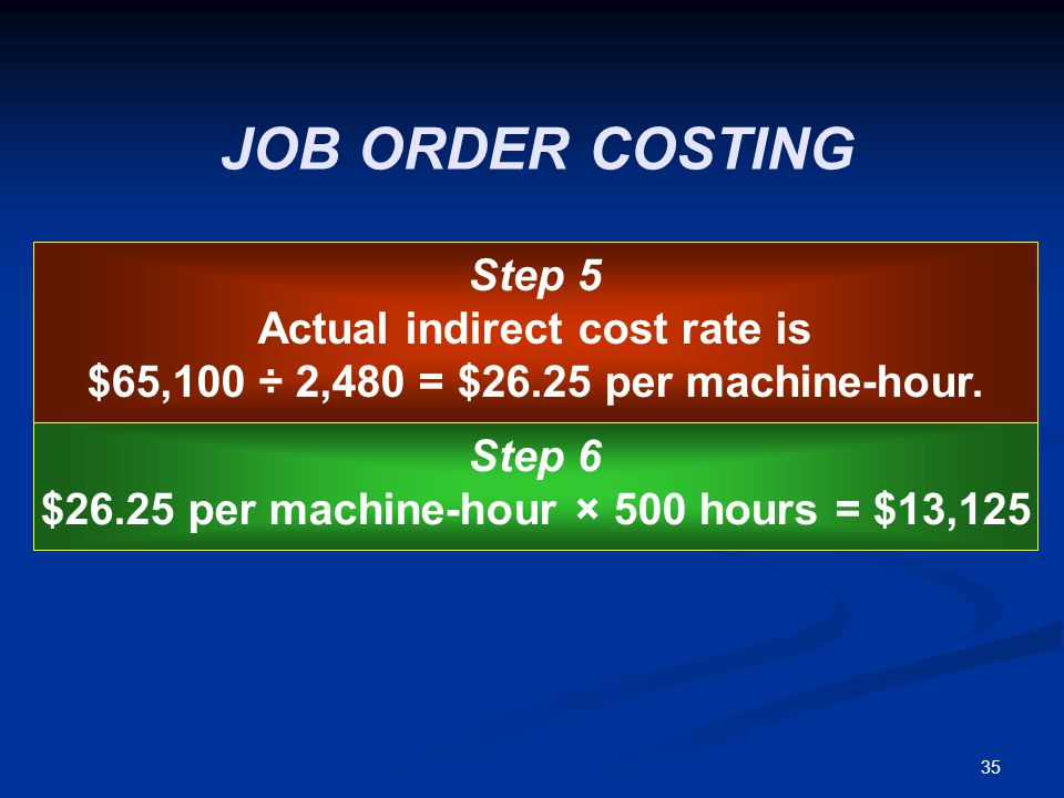 35 Step 5 Actual indirect cost rate is $65,100 ÷ 2,480 = $26.25 per machine-hour. Step 6 $26.25 per machine-hour × 500 hours = $13,125 JOB ORDER COSTI