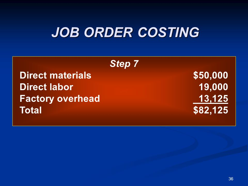 36 JOB ORDER COSTING Step 7 Direct materials$50,000 Direct labor 19,000 Factory overhead 13,125 Total$82,125