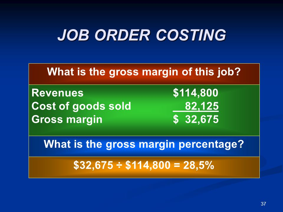 37 What is the gross margin of this job? Revenues$114,800 Cost of goods sold 82,125 Gross margin$ 32,675 What is the gross margin percentage? $32,675