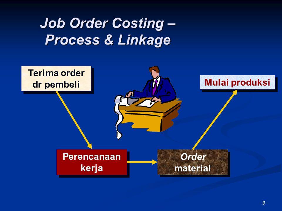 9 Terima order dr pembeli Perencanaan kerja Mulai produksi Order material Job Order Costing – Process & Linkage