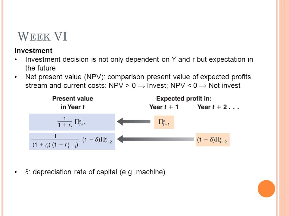 W EEK VI Investment Investment decision is not only dependent on Y and r but expectation in the future Net present value (NPV): comparison present val