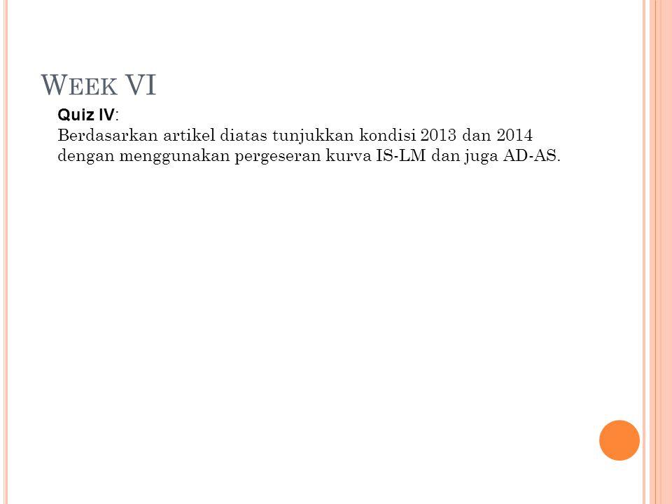W EEK VI Quiz IV: Berdasarkan artikel diatas tunjukkan kondisi 2013 dan 2014 dengan menggunakan pergeseran kurva IS-LM dan juga AD-AS.
