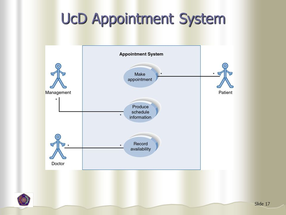 Slide 17 UcD Appointment System