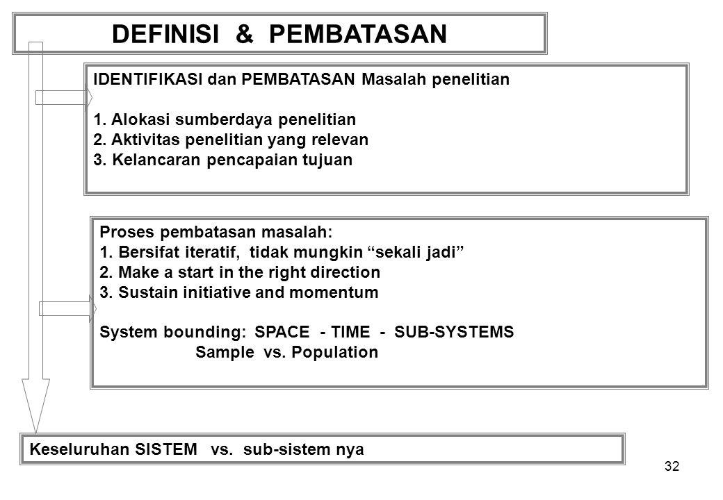 32 DEFINISI & PEMBATASAN IDENTIFIKASI dan PEMBATASAN Masalah penelitian 1.