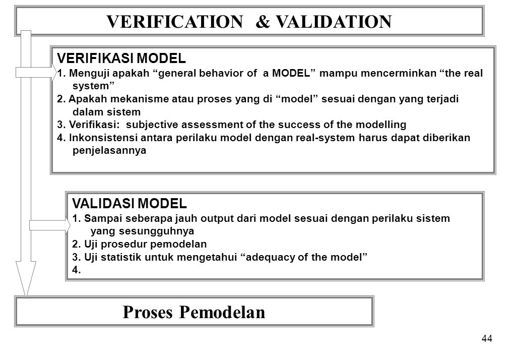 "44 VERIFICATION & VALIDATION VERIFIKASI MODEL 1. Menguji apakah ""general behavior of a MODEL"" mampu mencerminkan ""the real system"" 2. Apakah mekanisme"
