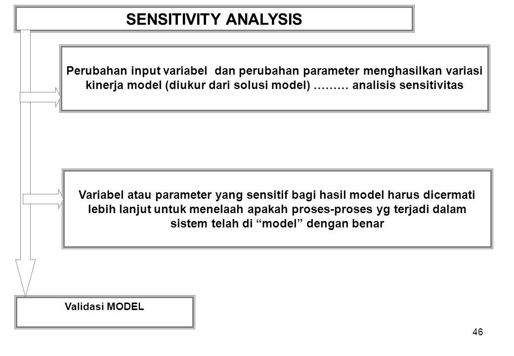 46 SENSITIVITY ANALYSIS Perubahan input variabel dan perubahan parameter menghasilkan variasi kinerja model (diukur dari solusi model) ……… analisis se