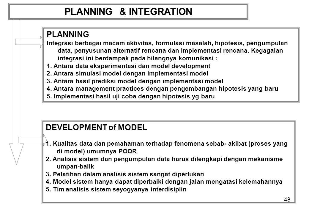 48 PLANNING & INTEGRATION PLANNING Integrasi berbagai macam aktivitas, formulasi masalah, hipotesis, pengumpulan data, penyusunan alternatif rencana dan implementasi rencana.