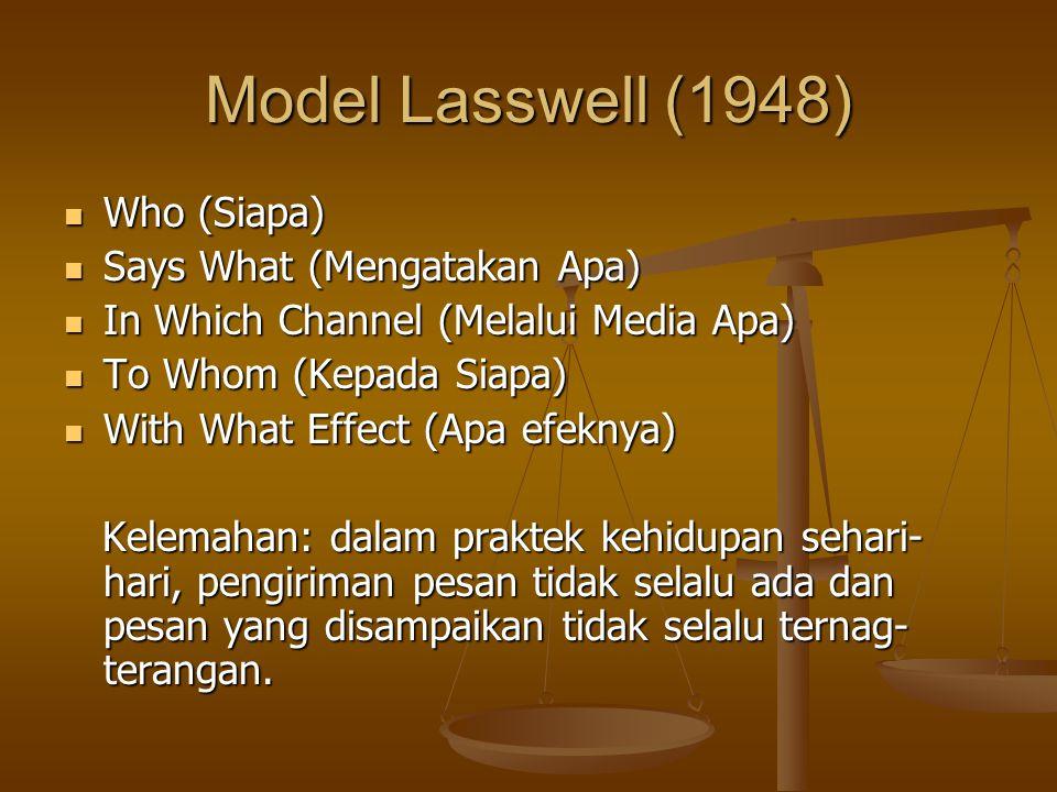 Model Lasswell (1948) Who (Siapa) Who (Siapa) Says What (Mengatakan Apa) Says What (Mengatakan Apa) In Which Channel (Melalui Media Apa) In Which Channel (Melalui Media Apa) To Whom (Kepada Siapa) To Whom (Kepada Siapa) With What Effect (Apa efeknya) With What Effect (Apa efeknya) Kelemahan: dalam praktek kehidupan sehari- hari, pengiriman pesan tidak selalu ada dan pesan yang disampaikan tidak selalu ternag- terangan.