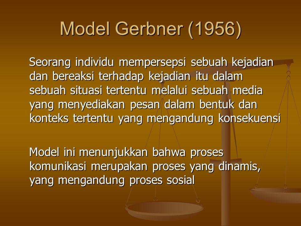 Model Gerbner (1956) Seorang individu mempersepsi sebuah kejadian dan bereaksi terhadap kejadian itu dalam sebuah situasi tertentu melalui sebuah media yang menyediakan pesan dalam bentuk dan konteks tertentu yang mengandung konsekuensi Seorang individu mempersepsi sebuah kejadian dan bereaksi terhadap kejadian itu dalam sebuah situasi tertentu melalui sebuah media yang menyediakan pesan dalam bentuk dan konteks tertentu yang mengandung konsekuensi Model ini menunjukkan bahwa proses komunikasi merupakan proses yang dinamis, yang mengandung proses sosial Model ini menunjukkan bahwa proses komunikasi merupakan proses yang dinamis, yang mengandung proses sosial
