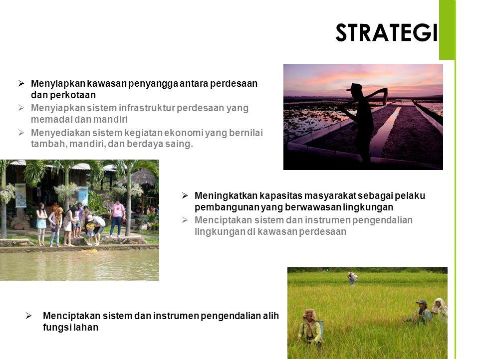 STRATEGI  Menyiapkan kawasan penyangga antara perdesaan dan perkotaan  Menyiapkan sistem infrastruktur perdesaan yang memadai dan mandiri  Menyedia