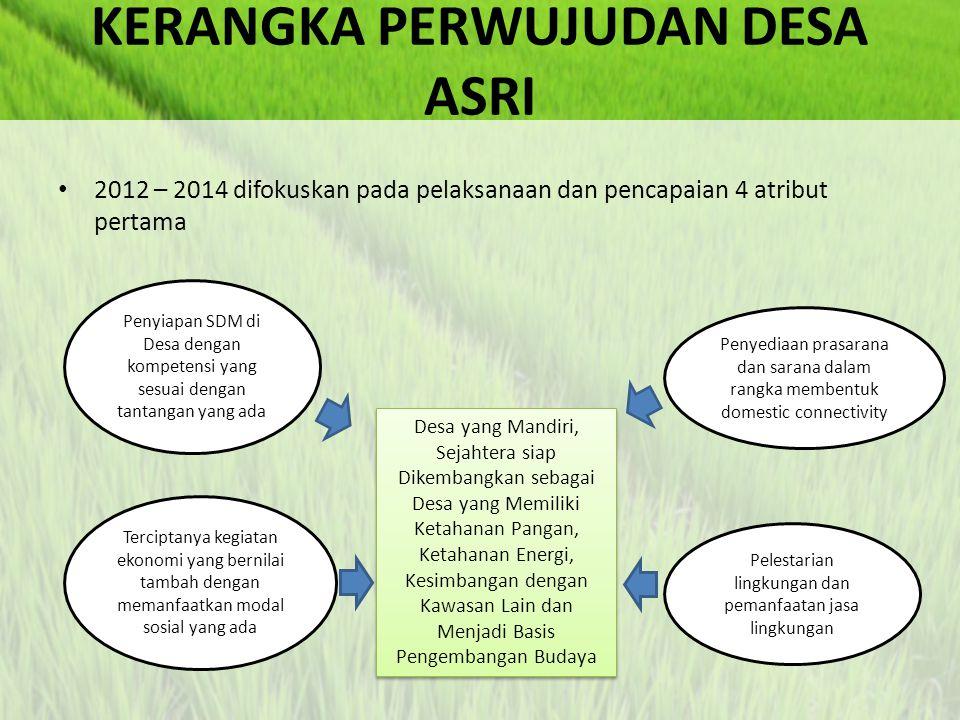 KERANGKA PERWUJUDAN DESA ASRI 2012 – 2014 difokuskan pada pelaksanaan dan pencapaian 4 atribut pertama Penyiapan SDM di Desa dengan kompetensi yang se