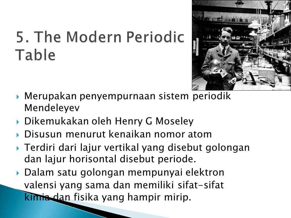  Merupakan penyempurnaan sistem periodik Mendeleyev  Dikemukakan oleh Henry G Moseley  Disusun menurut kenaikan nomor atom  Terdiri dari lajur vertikal yang disebut golongan dan lajur horisontal disebut periode.