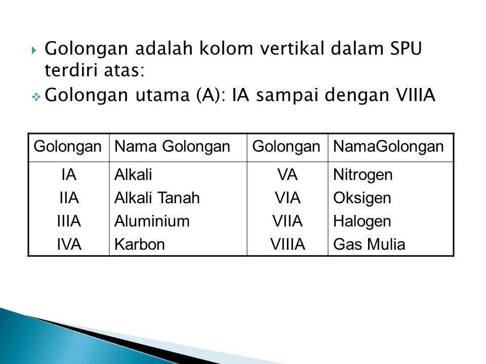 Golongan adalah kolom vertikal dalam SPU terdiri atas:  Golongan utama (A): IA sampai dengan VIIIA GolonganNama GolonganGolonganNamaGolongan IA IIA IIIA IVA Alkali Alkali Tanah Aluminium Karbon VA VIA VIIA VIIIA Nitrogen Oksigen Halogen Gas Mulia