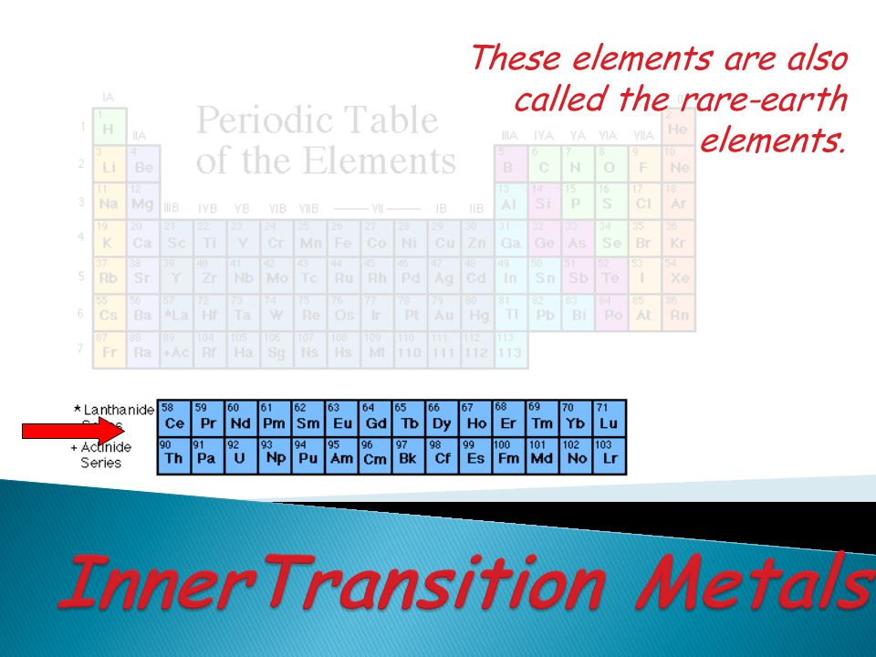 These elements are also called the rare-earth elements.