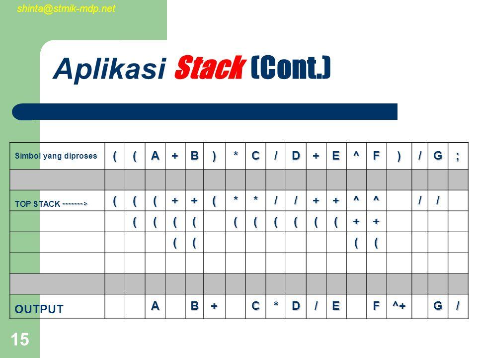 shinta@stmik-mdp.net 15 Aplikasi Stack (Cont.) Simbol yang diproses((A+B)*C/D+E^F)/G; -------> TOP STACK -------> (((++(**//++^^ // (((( ((((((++ (( (( OUTPUT A B+ C*D/E F^+ G/