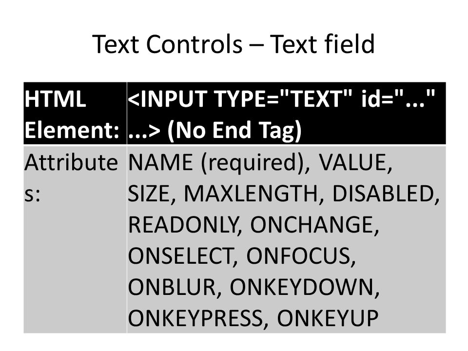 Text Controls – Text field HTML Element: (No End Tag) Attribute s: NAME (required), VALUE, SIZE, MAXLENGTH, DISABLED, READONLY, ONCHANGE, ONSELECT, ON
