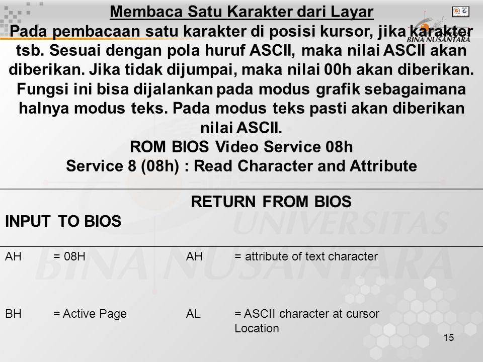 15 Membaca Satu Karakter dari Layar Pada pembacaan satu karakter di posisi kursor, jika karakter tsb. Sesuai dengan pola huruf ASCII, maka nilai ASCII