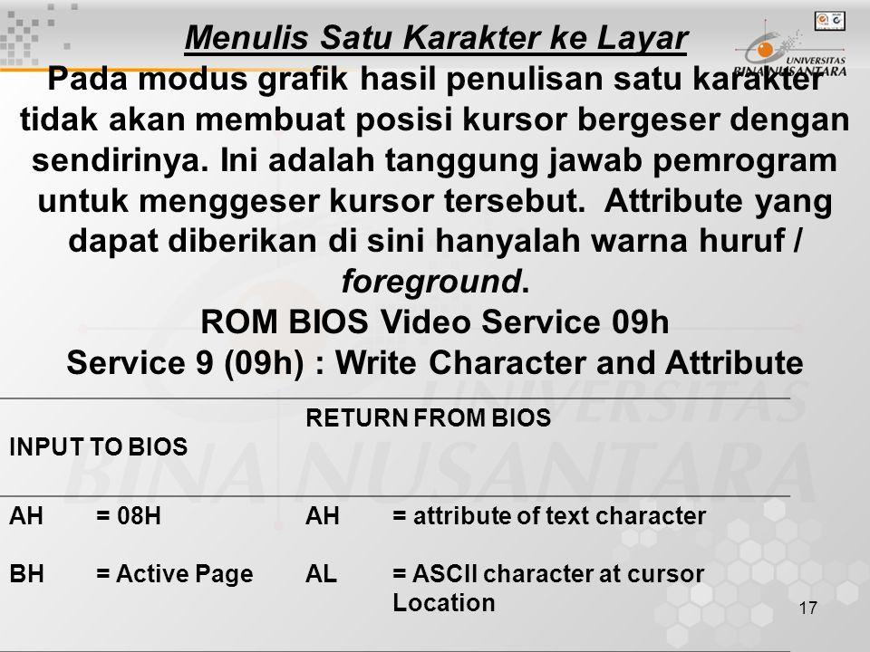 17 Menulis Satu Karakter ke Layar Pada modus grafik hasil penulisan satu karakter tidak akan membuat posisi kursor bergeser dengan sendirinya. Ini ada