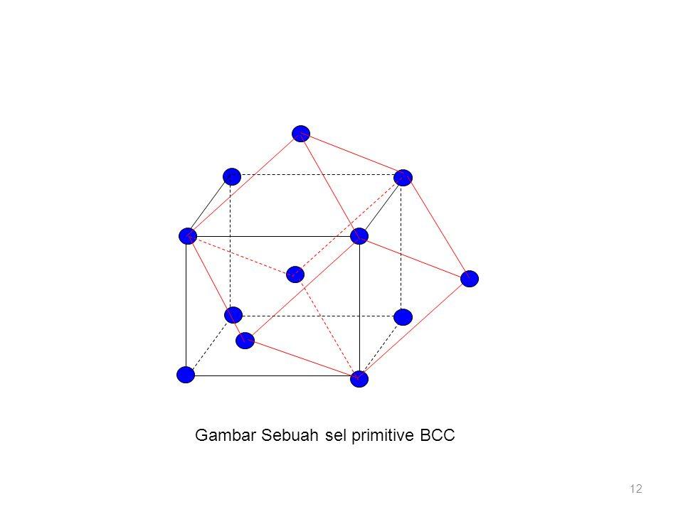 Gambar Sebuah sel primitive BCC 12