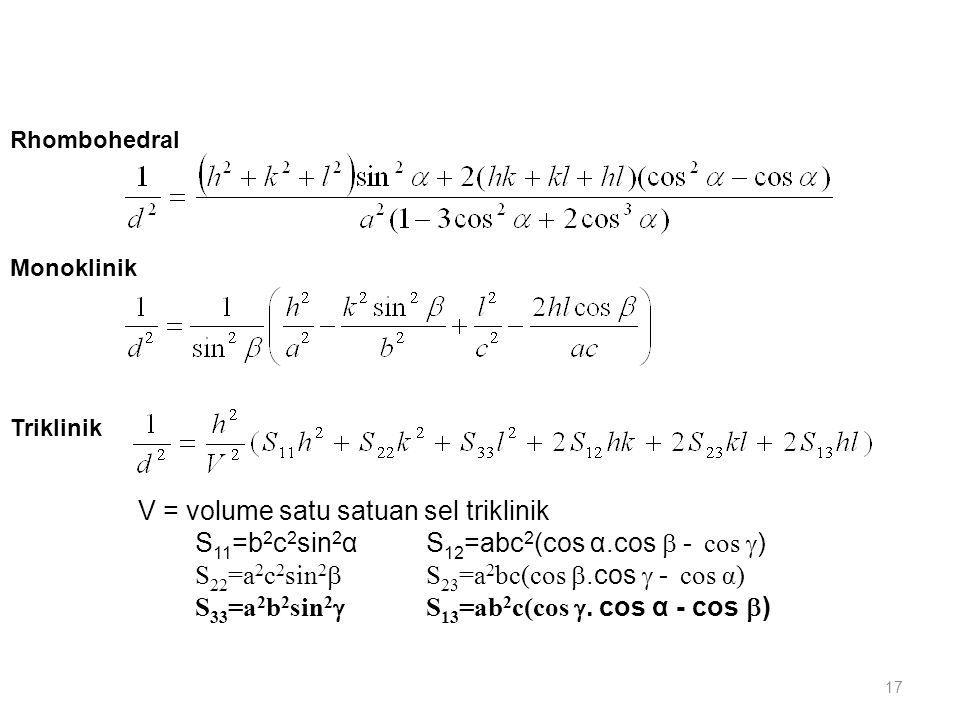 Rhombohedral Monoklinik Triklinik V = volume satu satuan sel triklinik S 11 =b 2 c 2 sin 2 αS 12 =abc 2 (cos α.cos  - cos  ) S 22 =a 2 c 2 sin 2  S