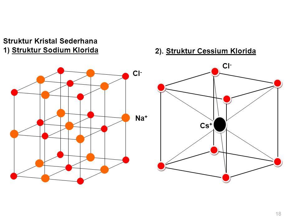 Struktur Kristal Sederhana 1) Struktur Sodium Klorida Cl - Na + 2). Struktur Cessium Klorida Cl - Cs + 18