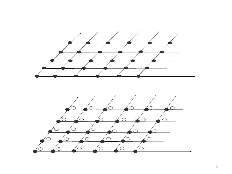 SederhanaBerpusat- tubuh Berpusat- muka Volume sel konvensionala3a3 a3a3 a3a3 Titik kisi pers sel124 Volume sel primitifa3a3 ½ a 3 A 3 /4 Titik kisi per unit volume1/a 3 2/a 3 4/a 3 Jumlah tetangga terdekat6812 Jarak antar tetangga terdekat a  3 a/2a/2a/2 Jumlah tetangga terdekat kedua 1266 Jarak antar tetangga terdekat kedua  2 a aa Fraksi pengisian*0,5240,6800,74 13